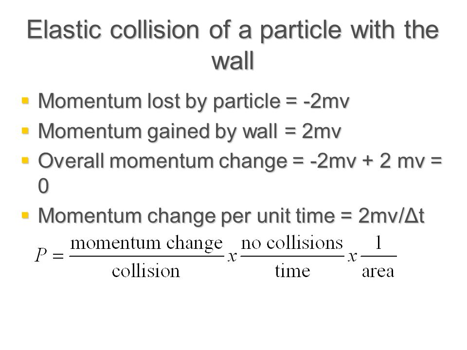 Elastic collision of a particle with the wall