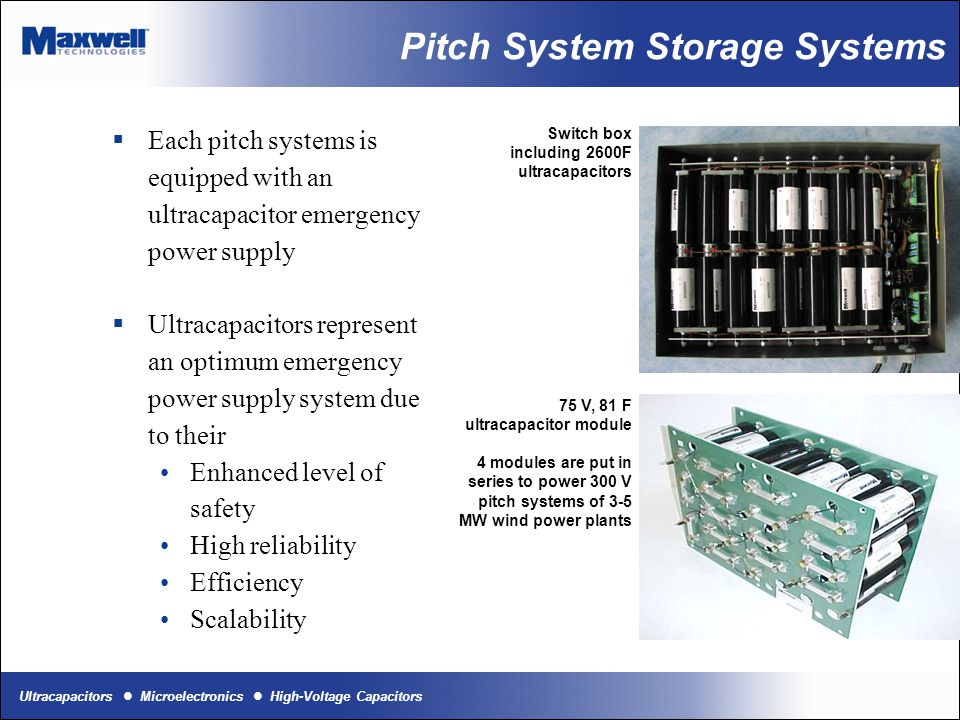 Pitch System Storage Systems