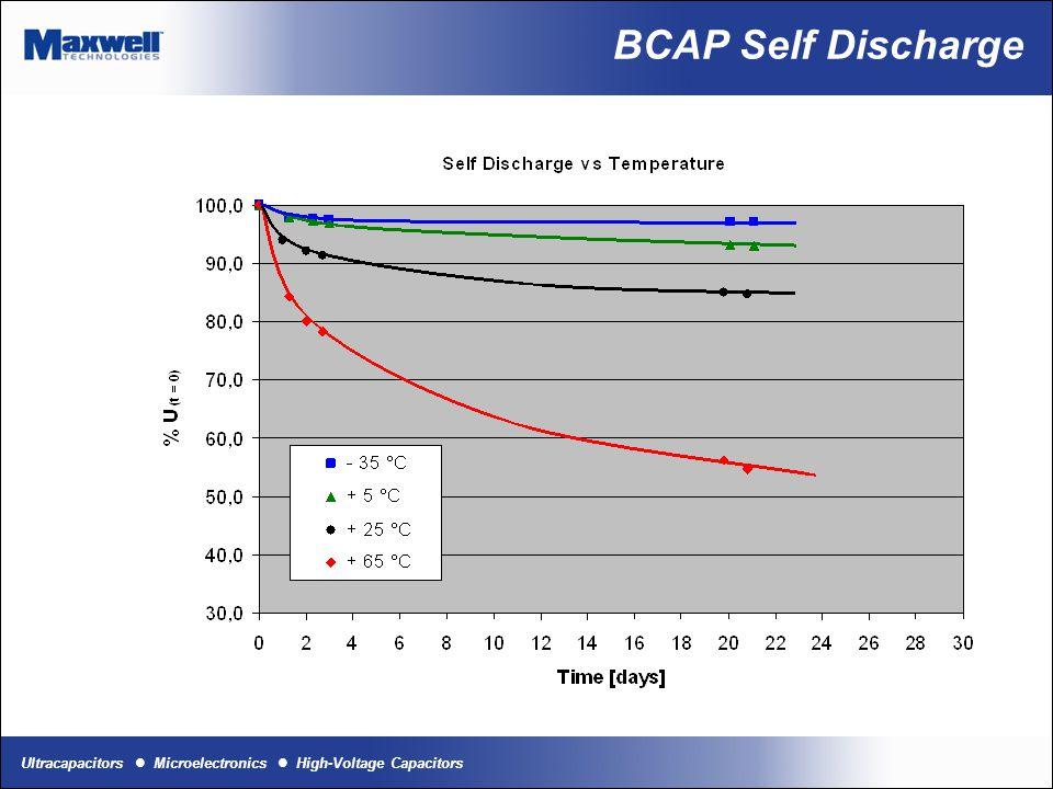 BCAP Self Discharge