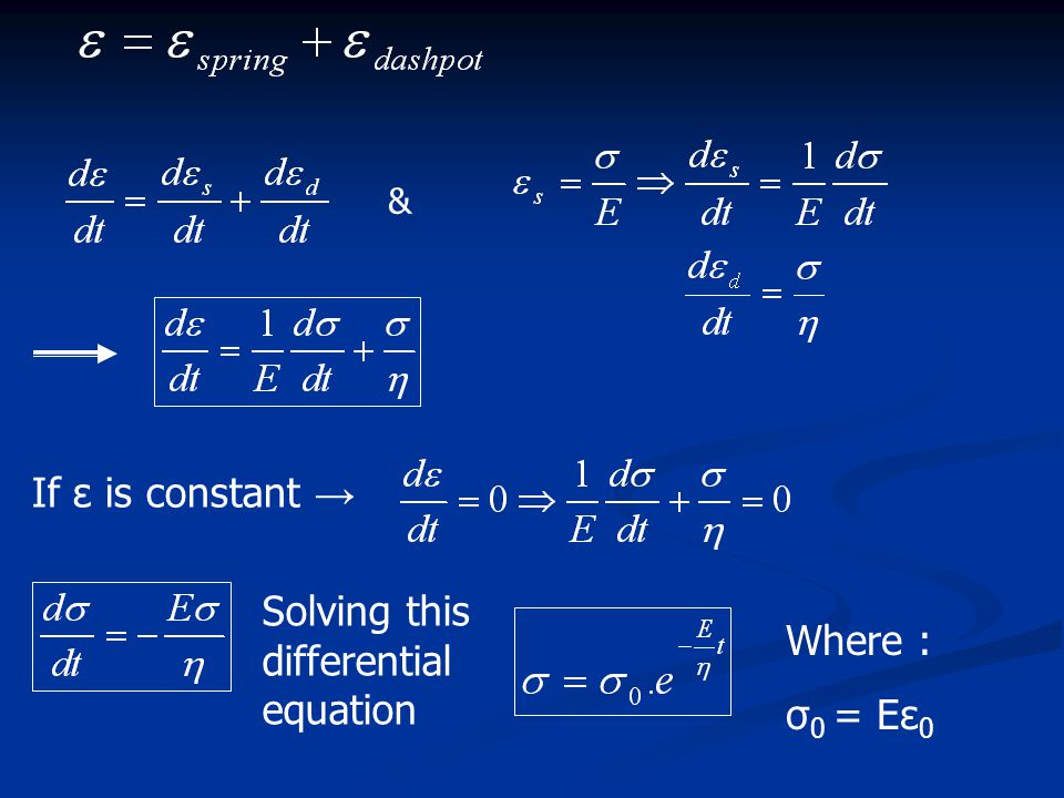 Solving this differential equation Where : σ0 = Eε0