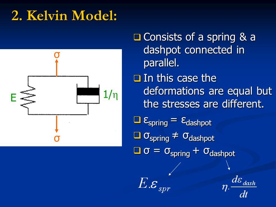 2. Kelvin Model: Consists of a spring & a dashpot connected in parallel. In this case the deformations are equal but the stresses are different.