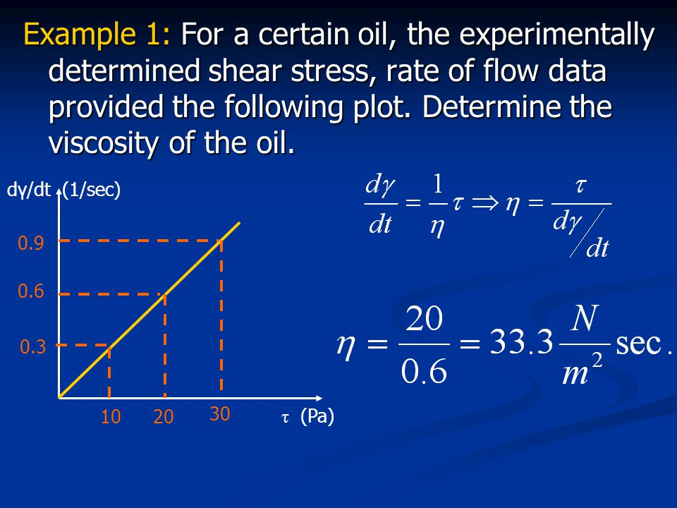 Example 1: For a certain oil, the experimentally determined shear stress, rate of flow data provided the following plot. Determine the viscosity of the oil.