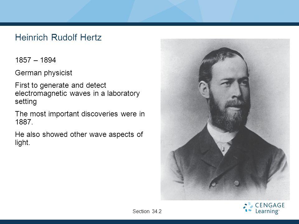 Heinrich Rudolf Hertz 1857 – 1894 German physicist