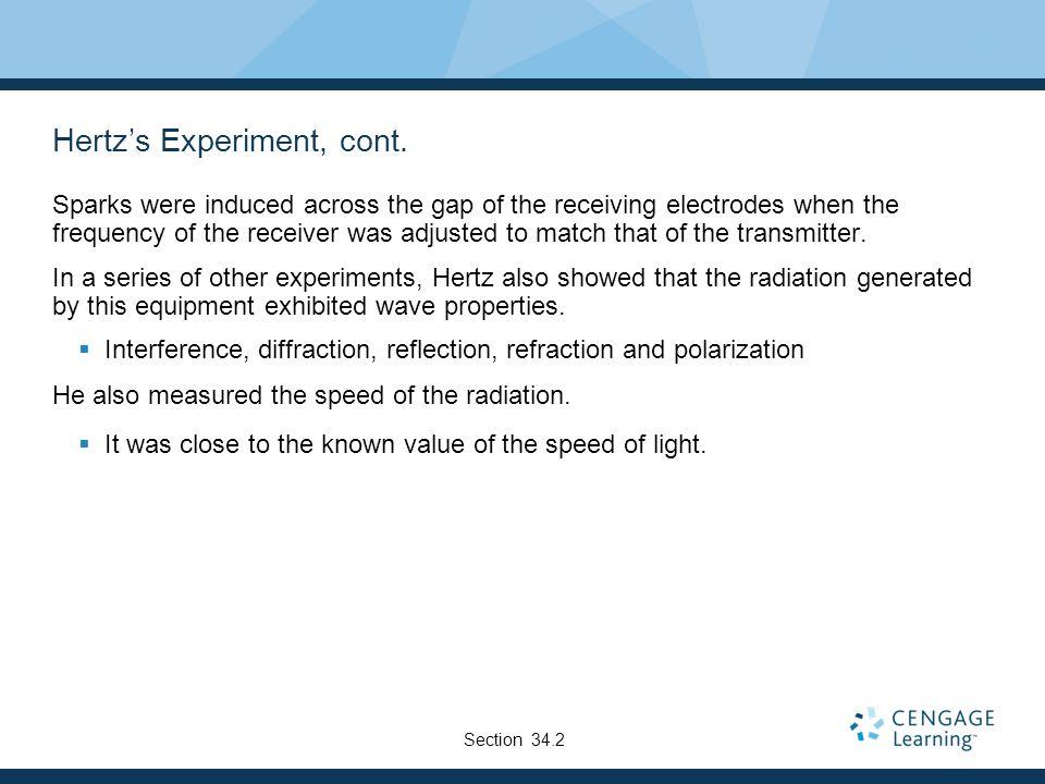 Hertz's Experiment, cont.