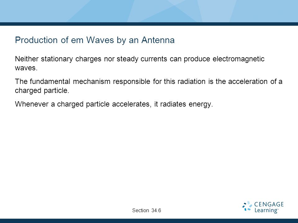 Production of em Waves by an Antenna