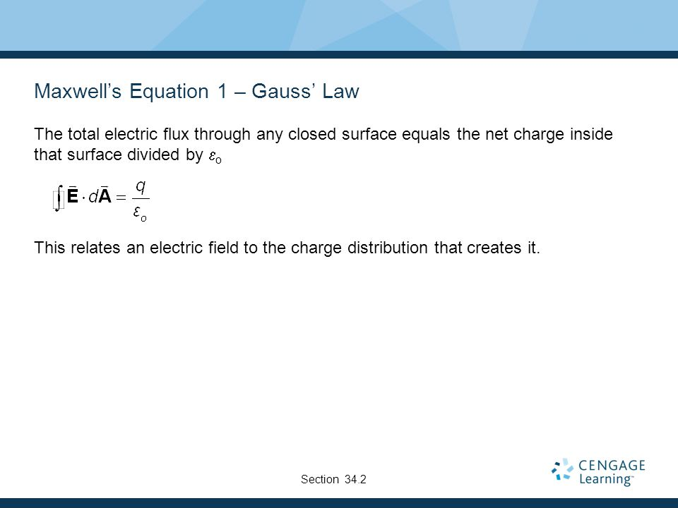 Maxwell's Equation 1 – Gauss' Law