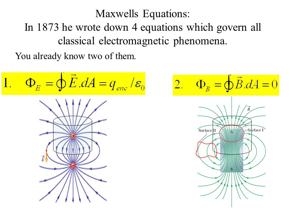 Maxwells Equations: In 1873 he wrote down 4 equations which govern all classical electromagnetic phenomena.