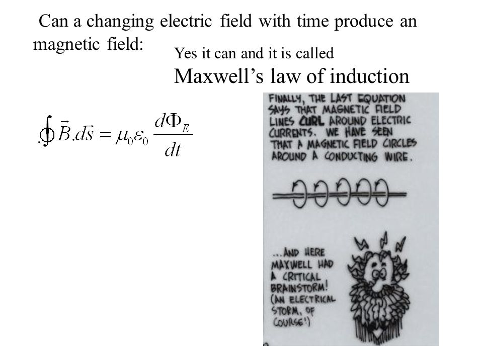 Can a changing electric field with time produce an magnetic field:
