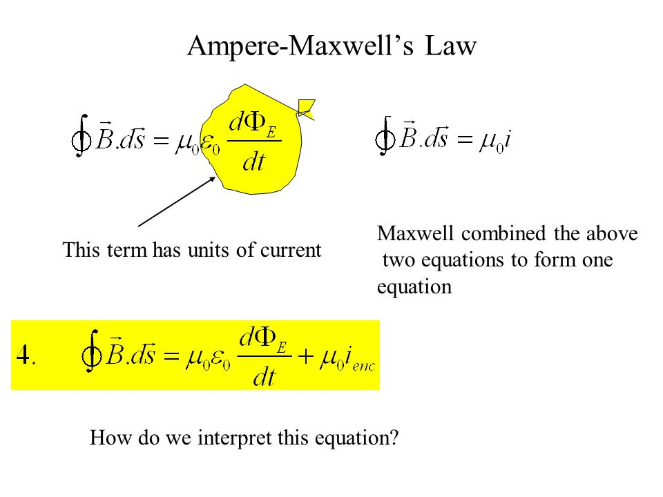 Ampere-Maxwell's Law Maxwell combined the above