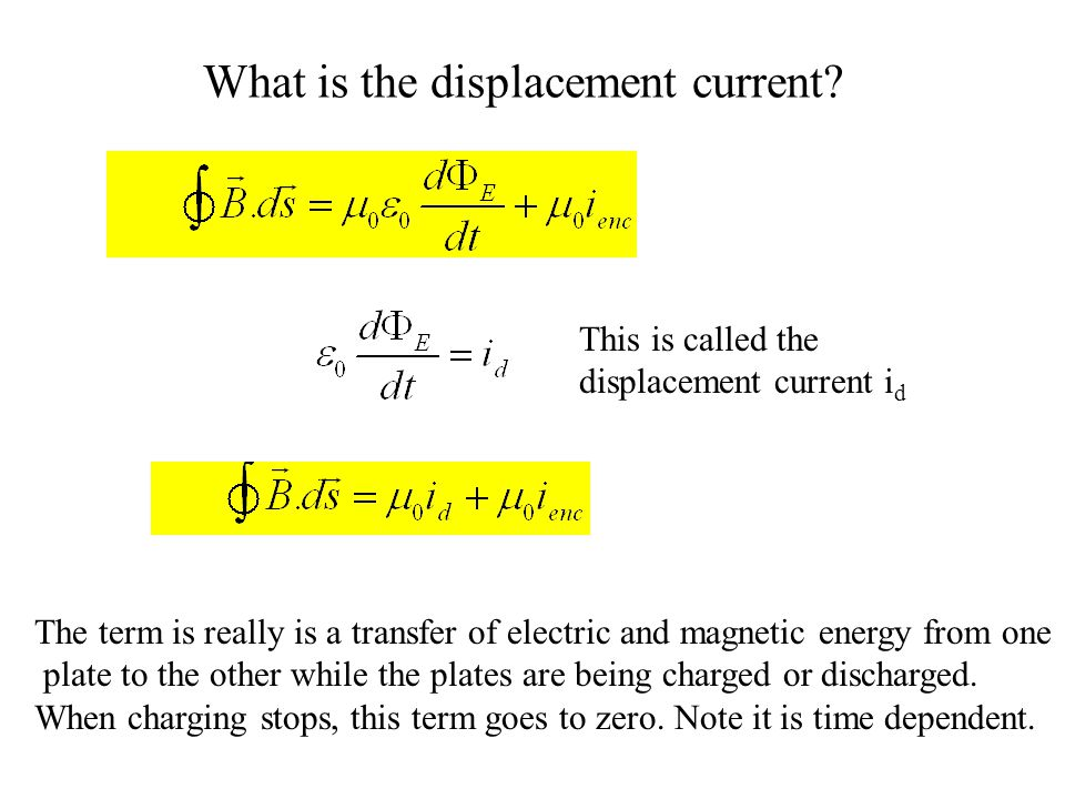 What is the displacement current