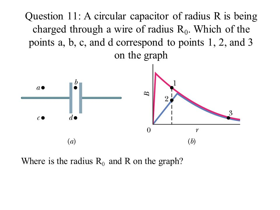 Question 11: A circular capacitor of radius R is being charged through a wire of radius R0. Which of the points a, b, c, and d correspond to points 1, 2, and 3 on the graph