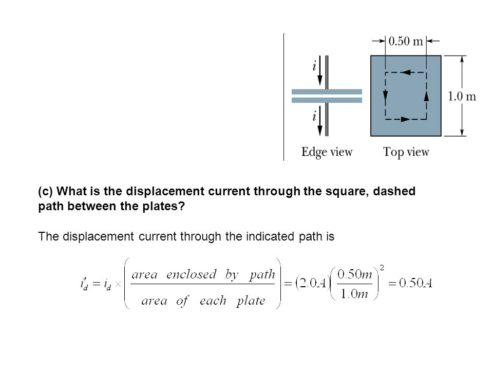 (c) What is the displacement current through the square, dashed path between the plates