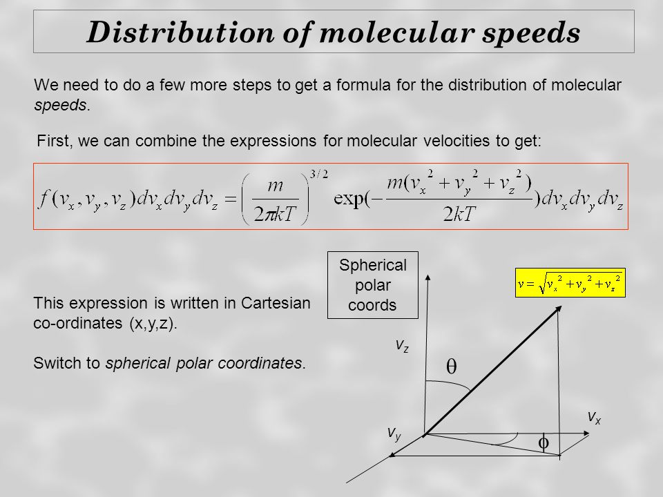 Distribution of molecular speeds