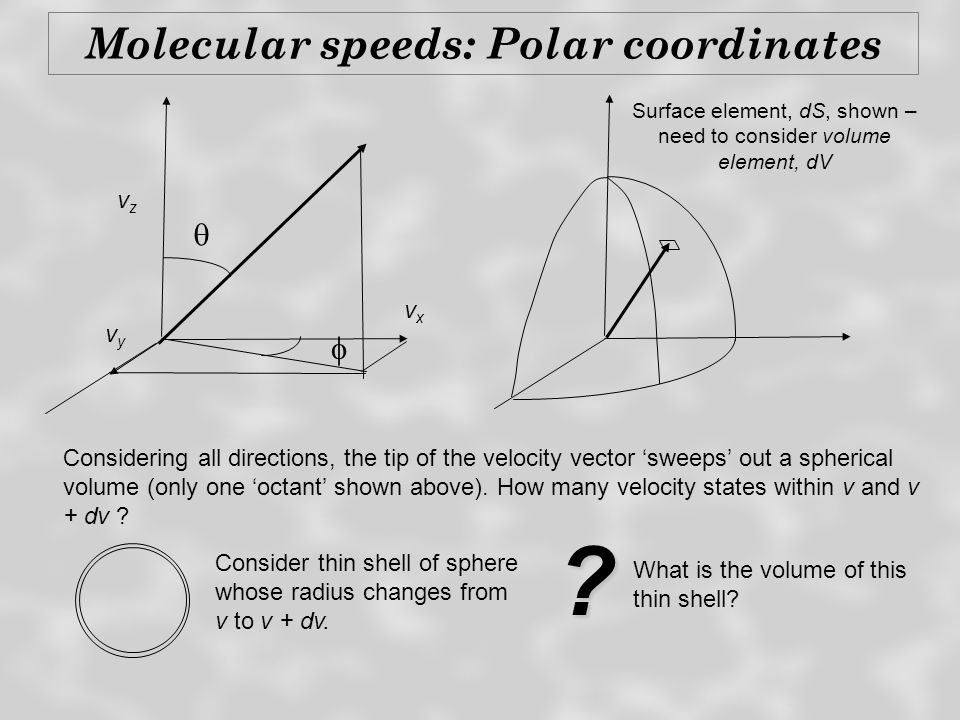 Molecular speeds: Polar coordinates