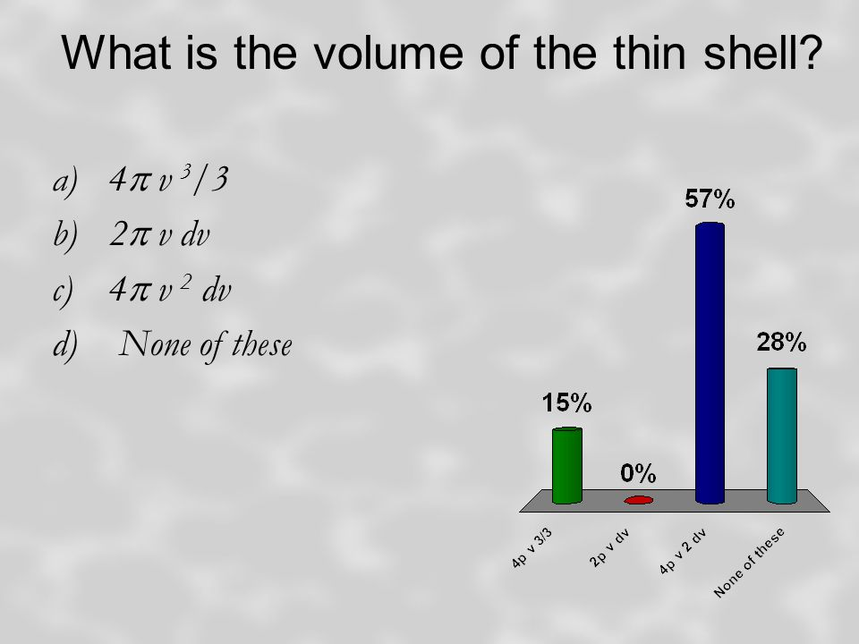 What is the volume of the thin shell