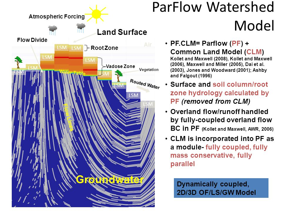 ParFlow Watershed Model