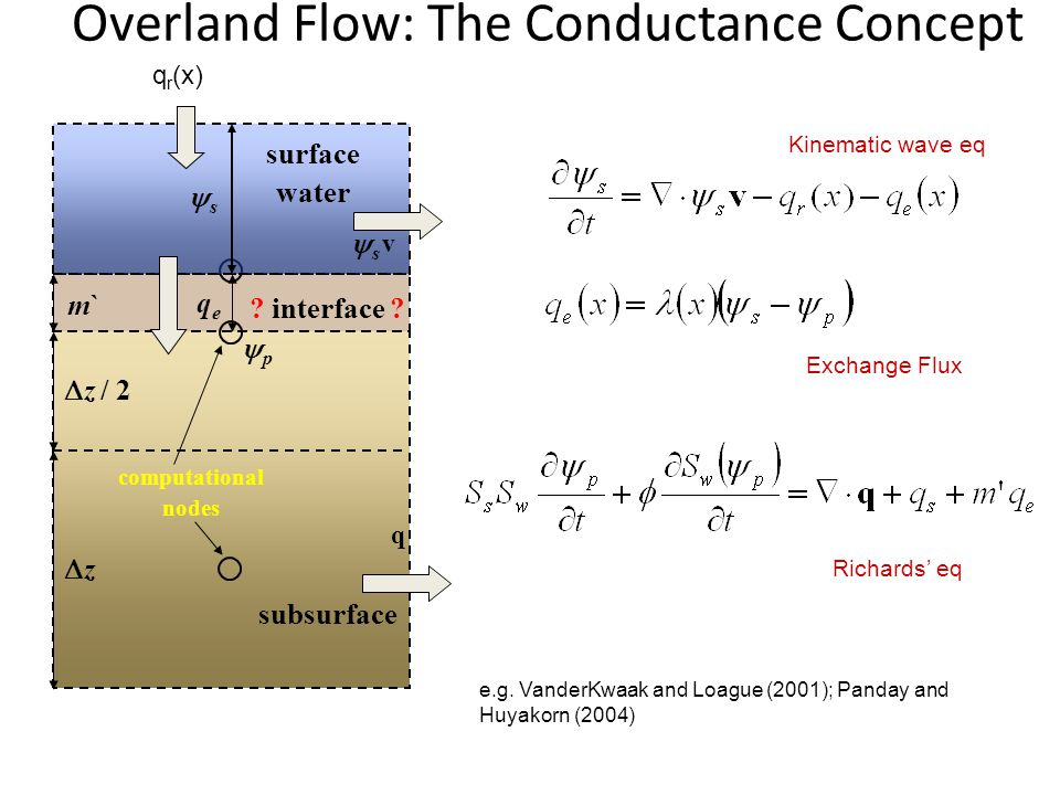 Overland Flow: The Conductance Concept