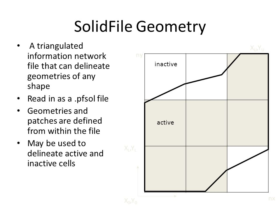 SolidFile Geometry A triangulated information network file that can delineate geometries of any shape.