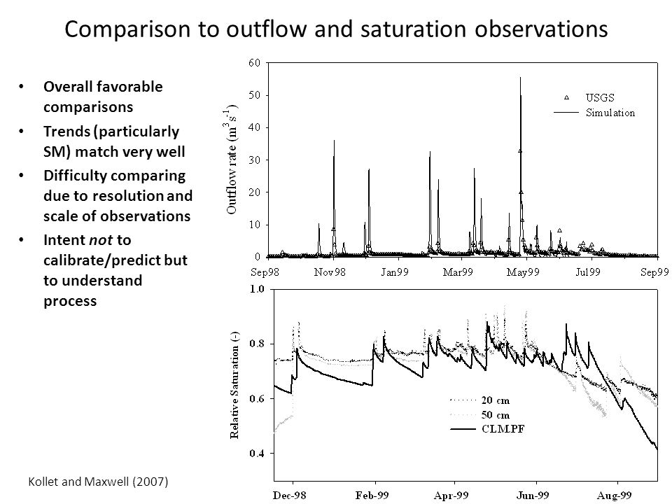 Comparison to outflow and saturation observations