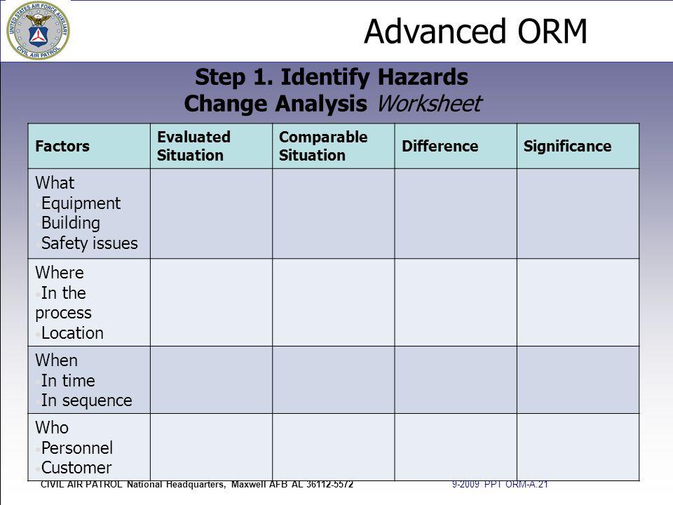 Step 1. Identify Hazards Change Analysis Worksheet