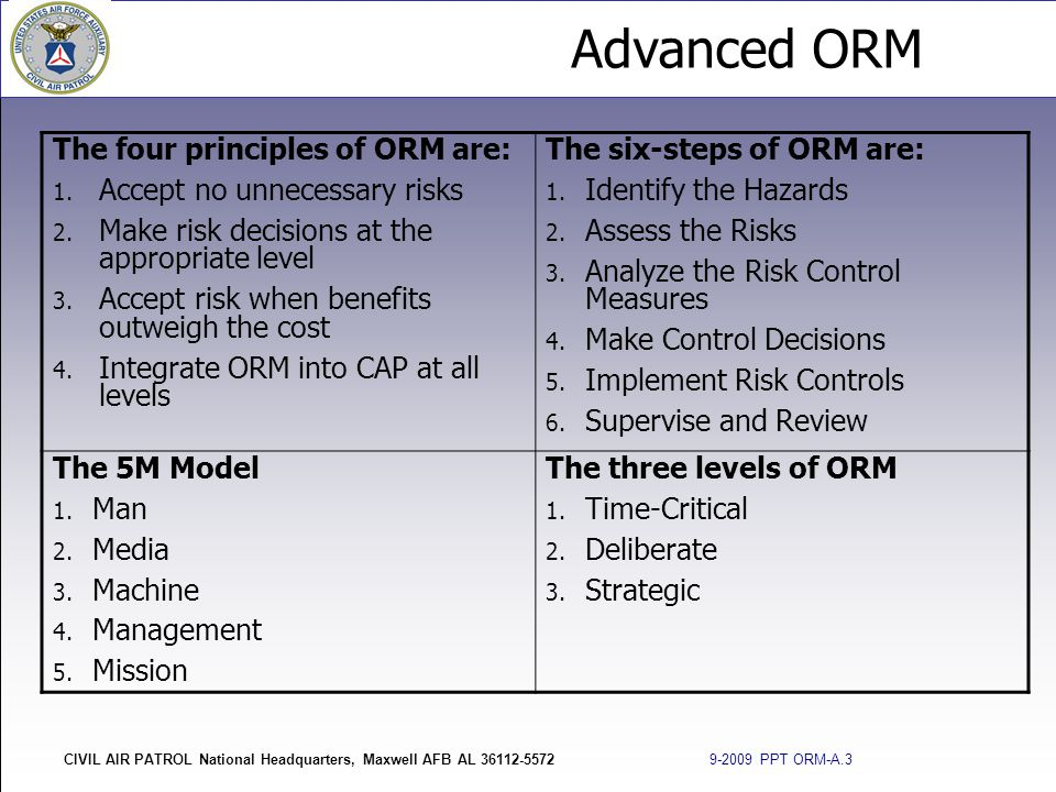 The four principles of ORM are: