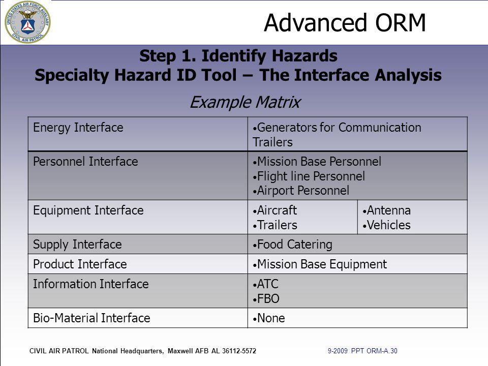 Step 1. Identify Hazards Specialty Hazard ID Tool − The Interface Analysis