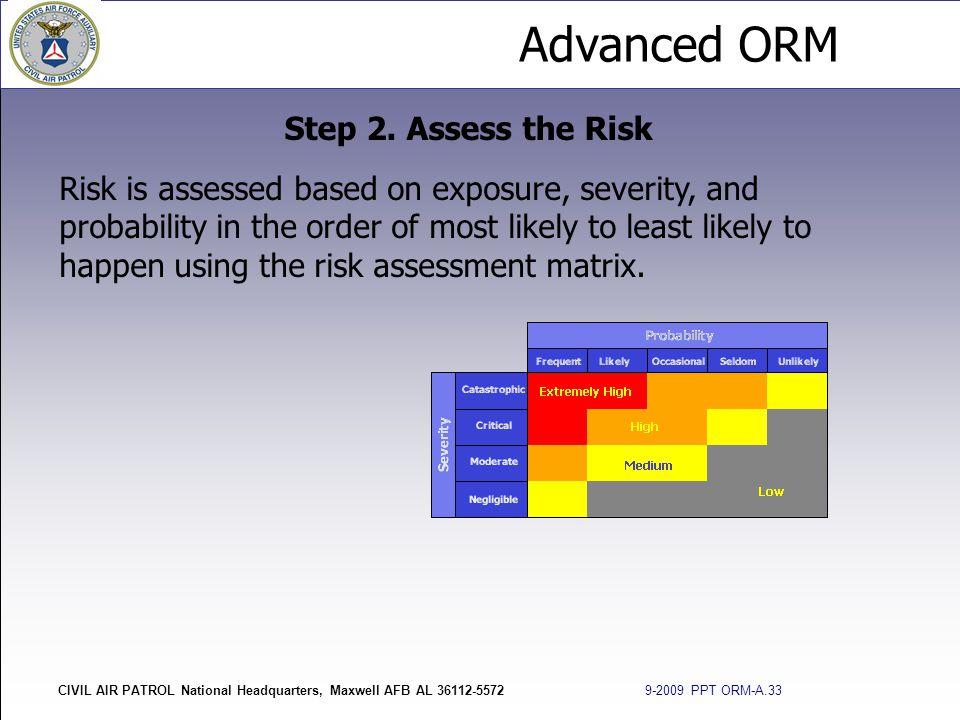 Step 2. Assess the Risk