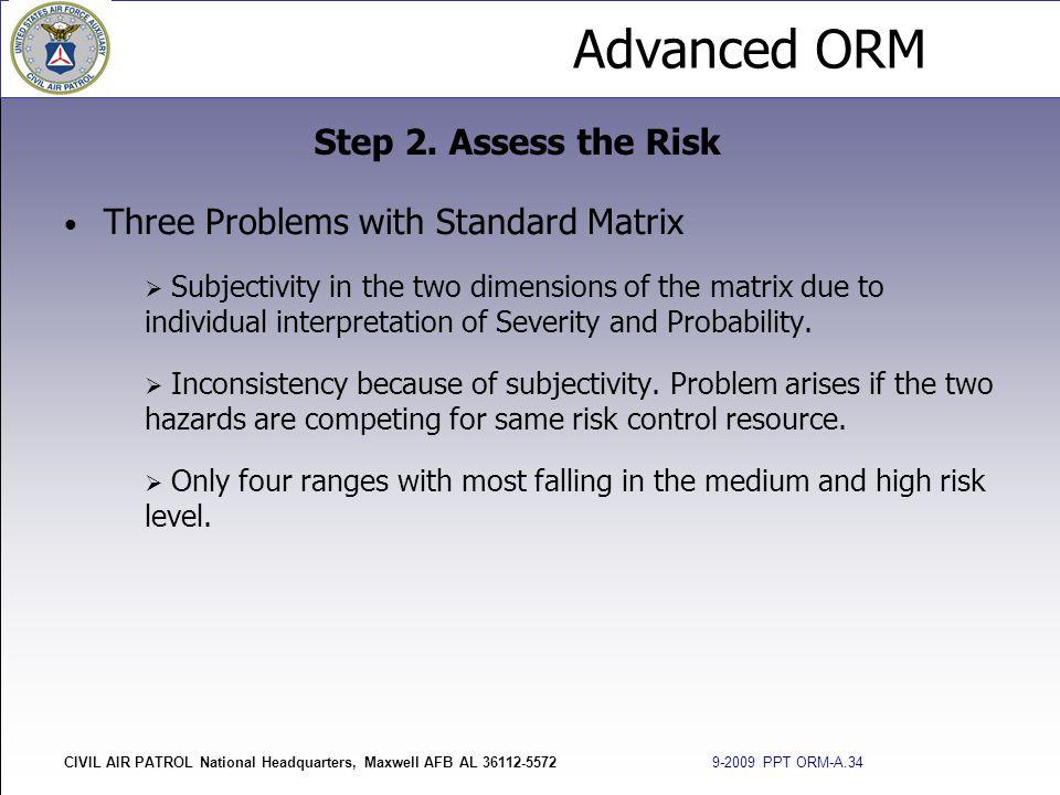 Three Problems with Standard Matrix