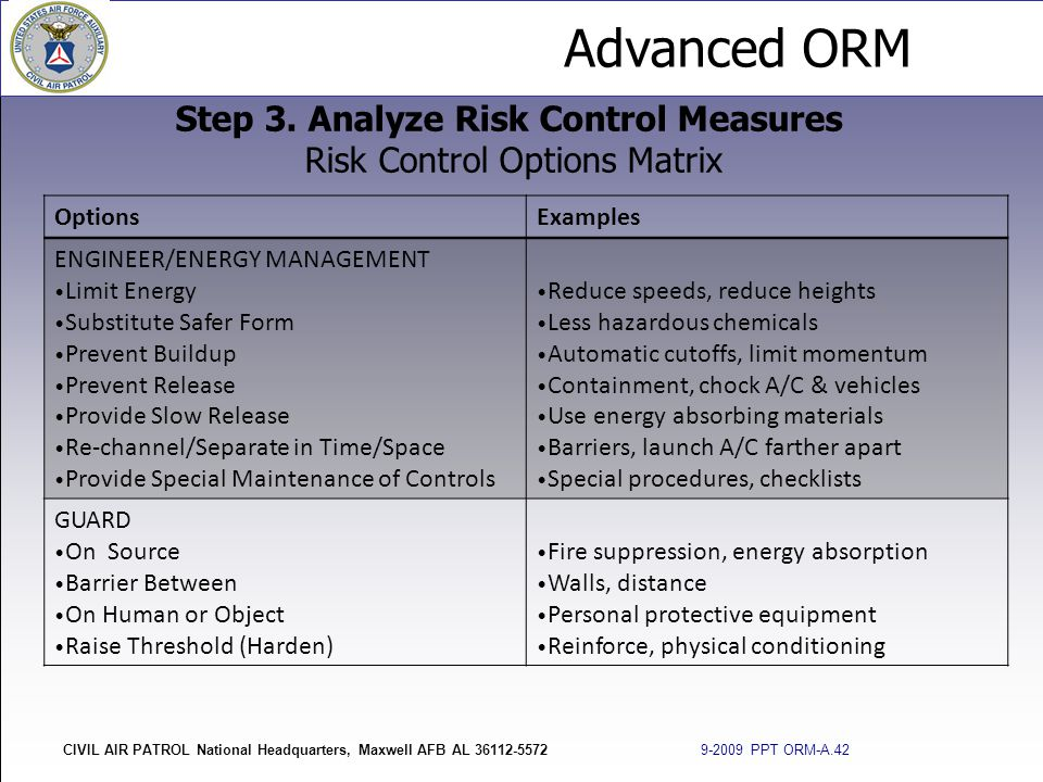 Step 3. Analyze Risk Control Measures Risk Control Options Matrix
