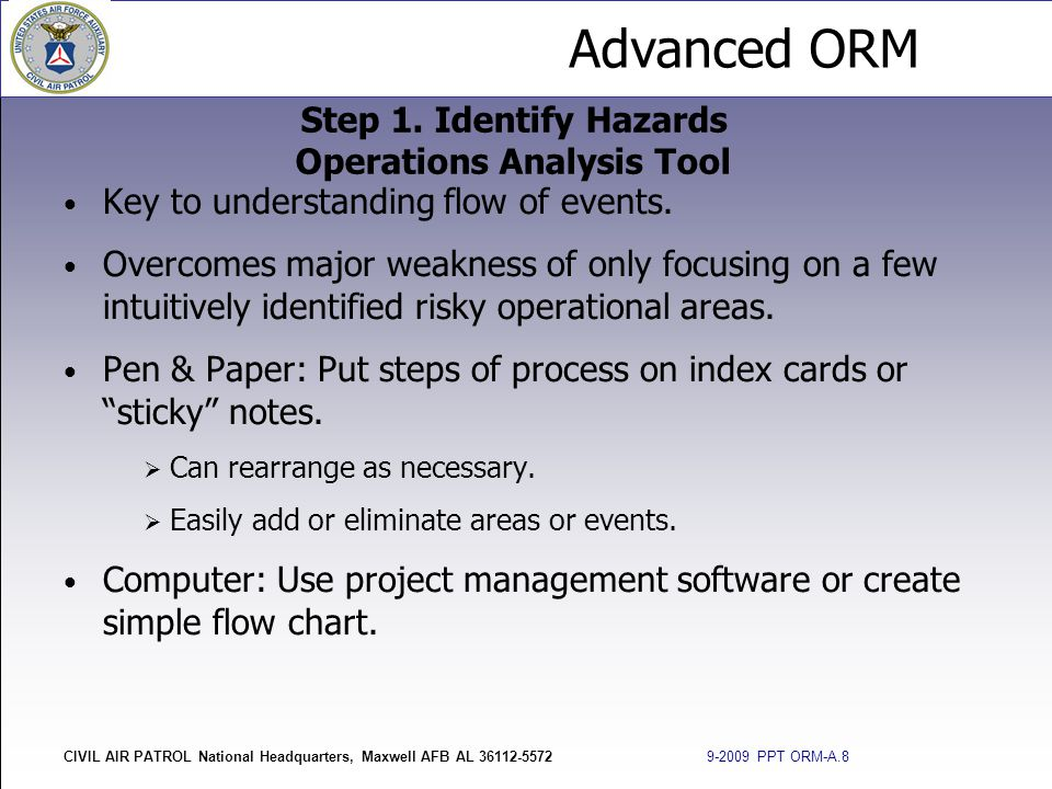 Step 1. Identify Hazards Operations Analysis Tool