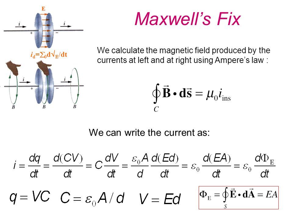 Maxwell's Fix We can write the current as: