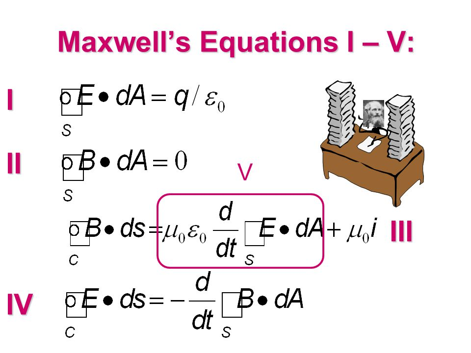 Maxwell's Equations I – V: