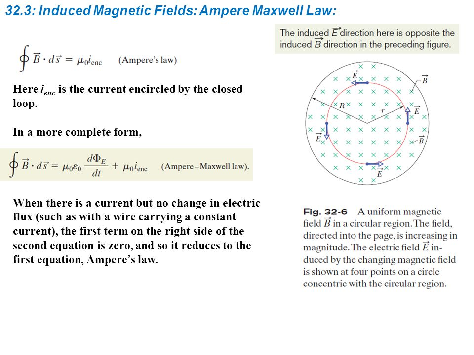 32.3: Induced Magnetic Fields: Ampere Maxwell Law: