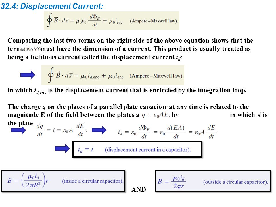 32.4: Displacement Current: