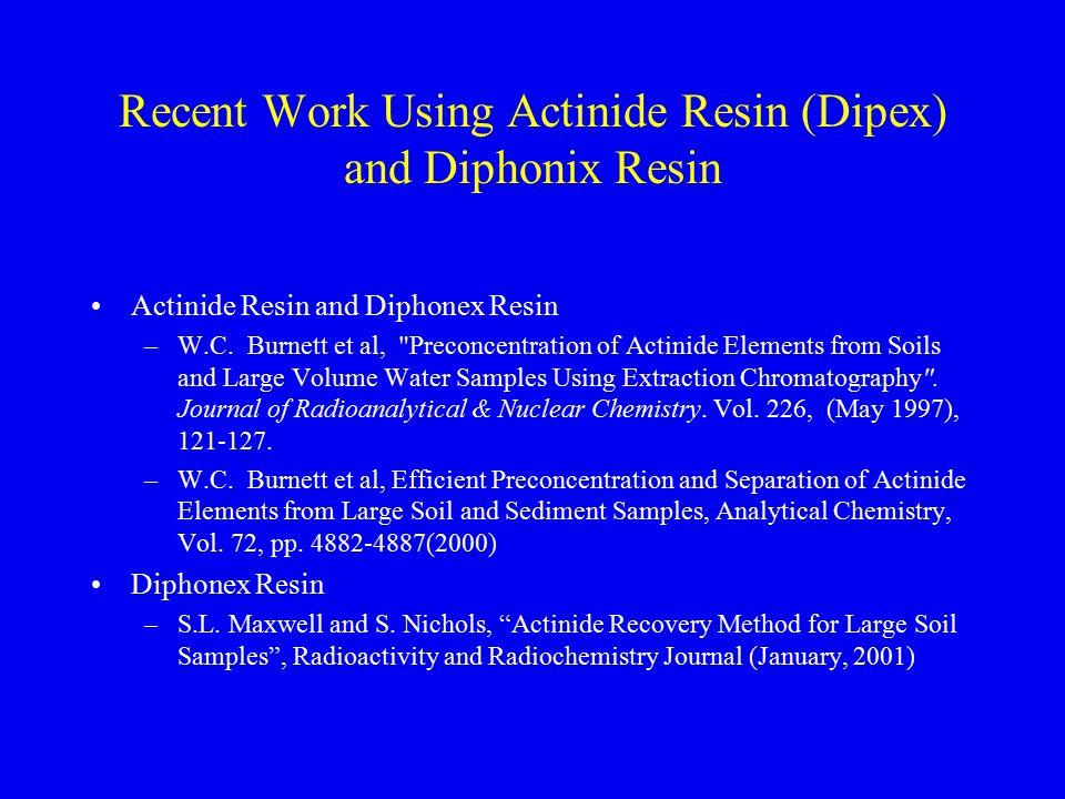 Recent Work Using Actinide Resin (Dipex) and Diphonix Resin