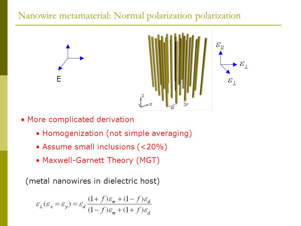 Nanowire metamaterial: Normal polarization polarization