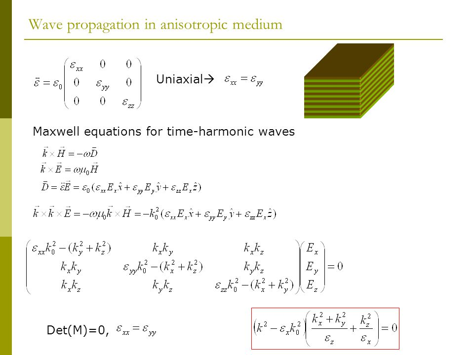 Wave propagation in anisotropic medium