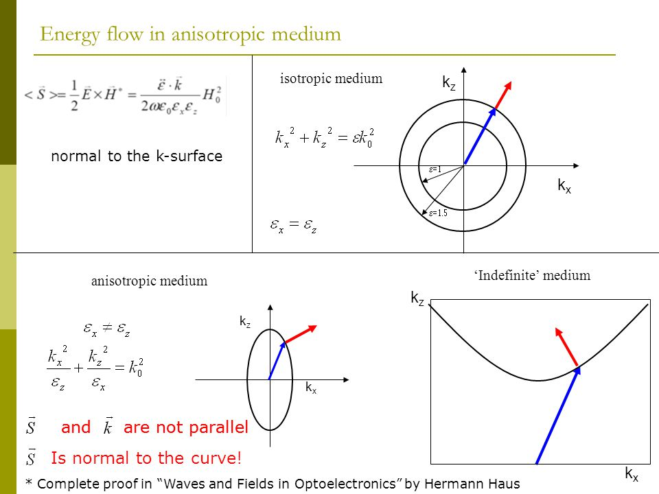 Energy flow in anisotropic medium