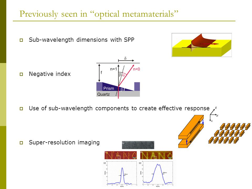Previously seen in optical metamaterials