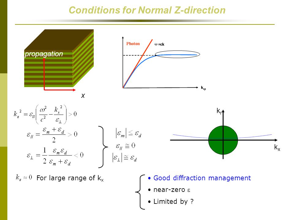 Conditions for Normal Z-direction