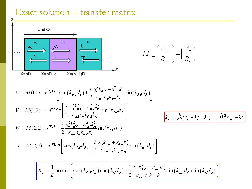 Exact solution – transfer matrix
