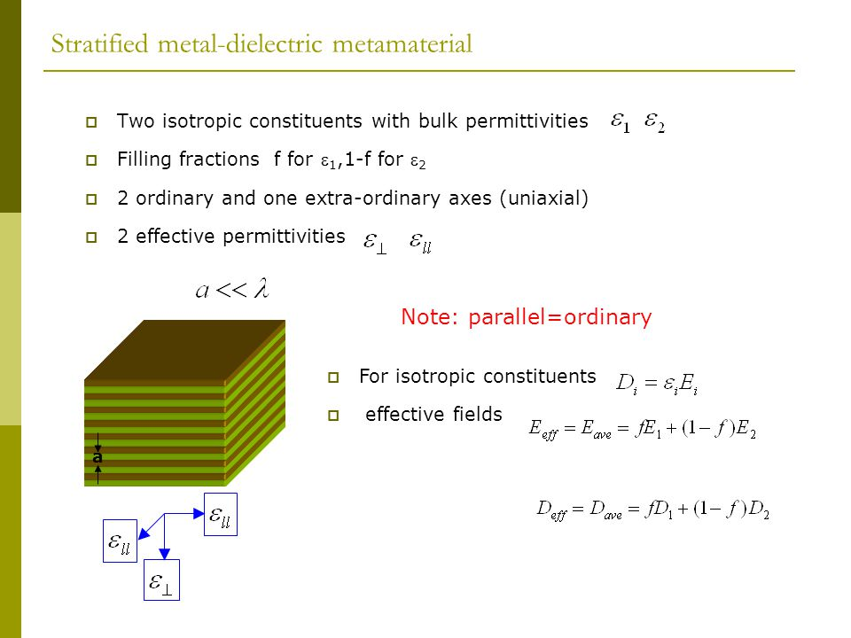 Stratified metal-dielectric metamaterial