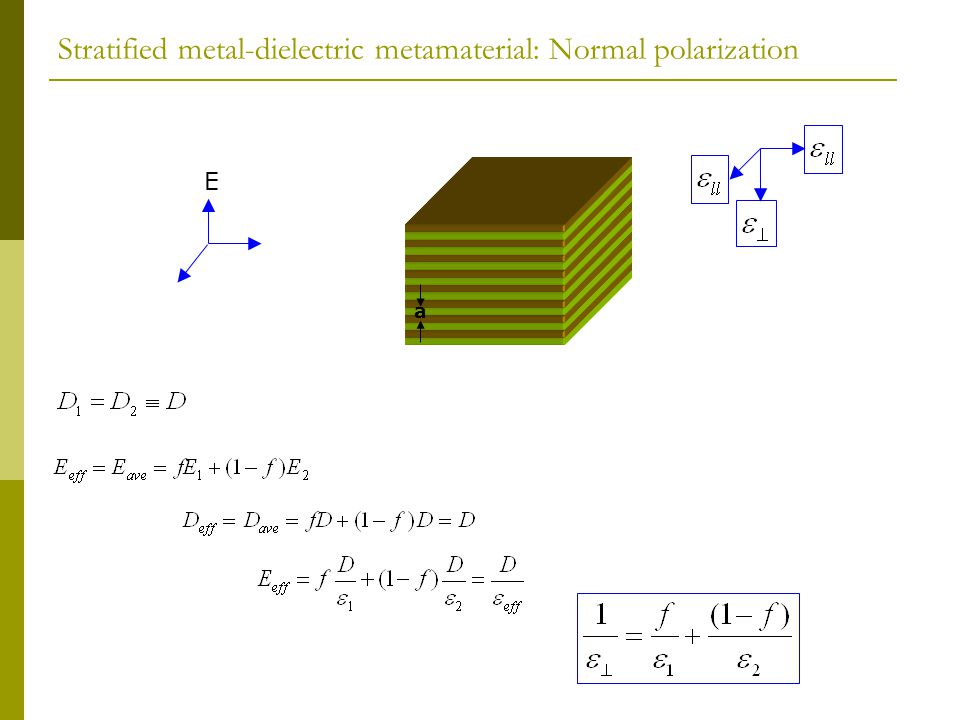 Stratified metal-dielectric metamaterial: Normal polarization