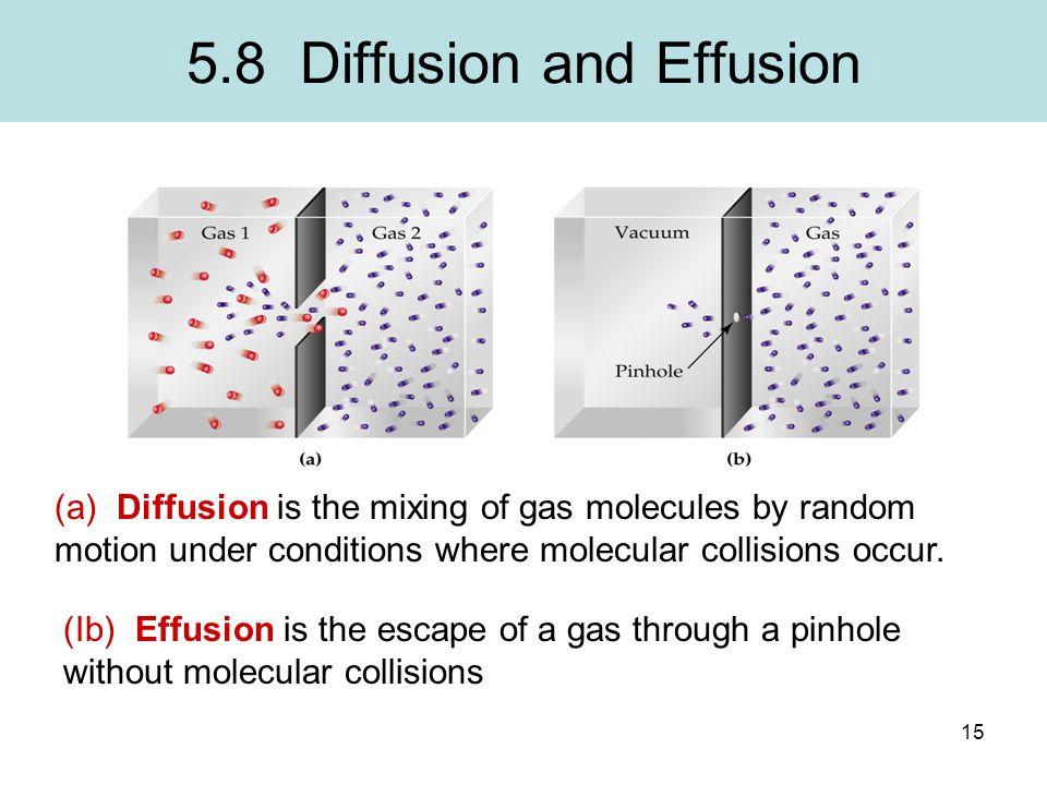 5.8 Diffusion and Effusion