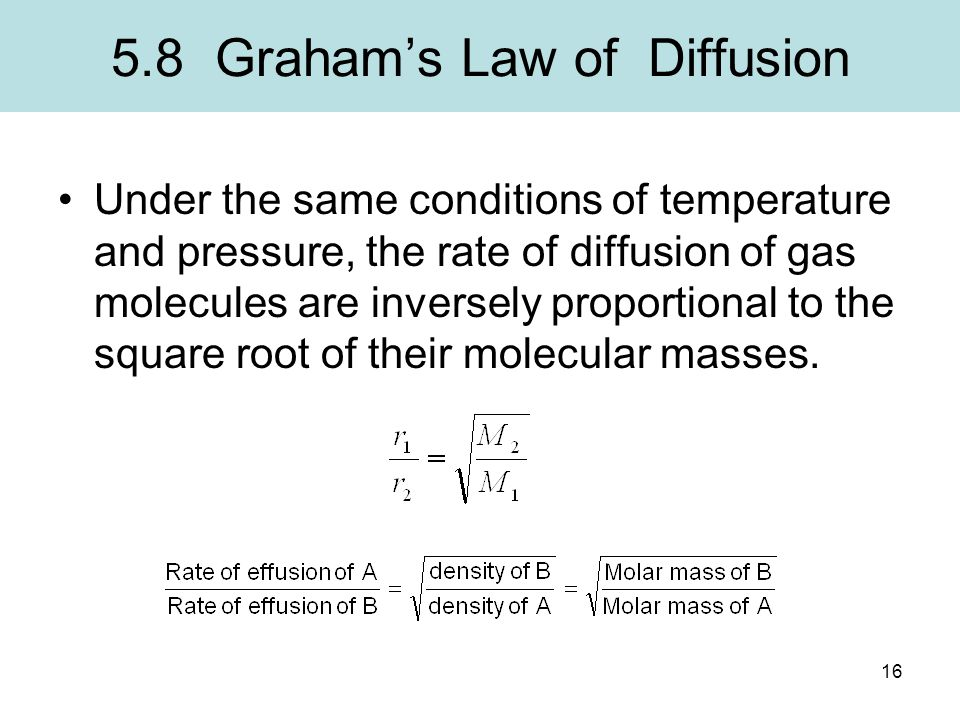5.8 Graham's Law of Diffusion