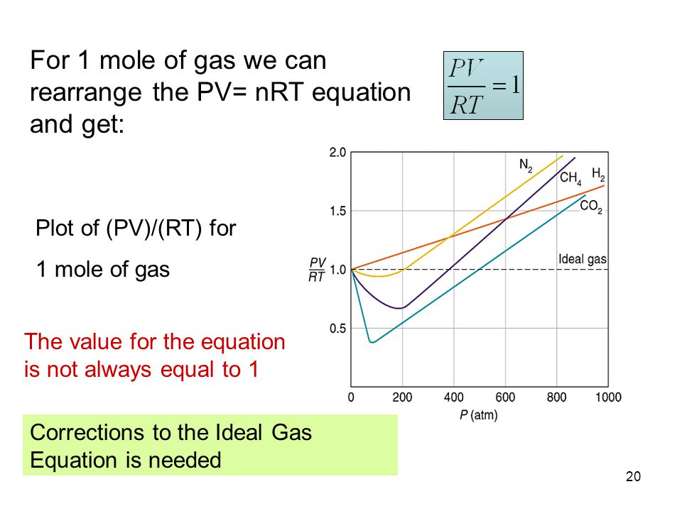 For 1 mole of gas we can rearrange the PV= nRT equation and get: