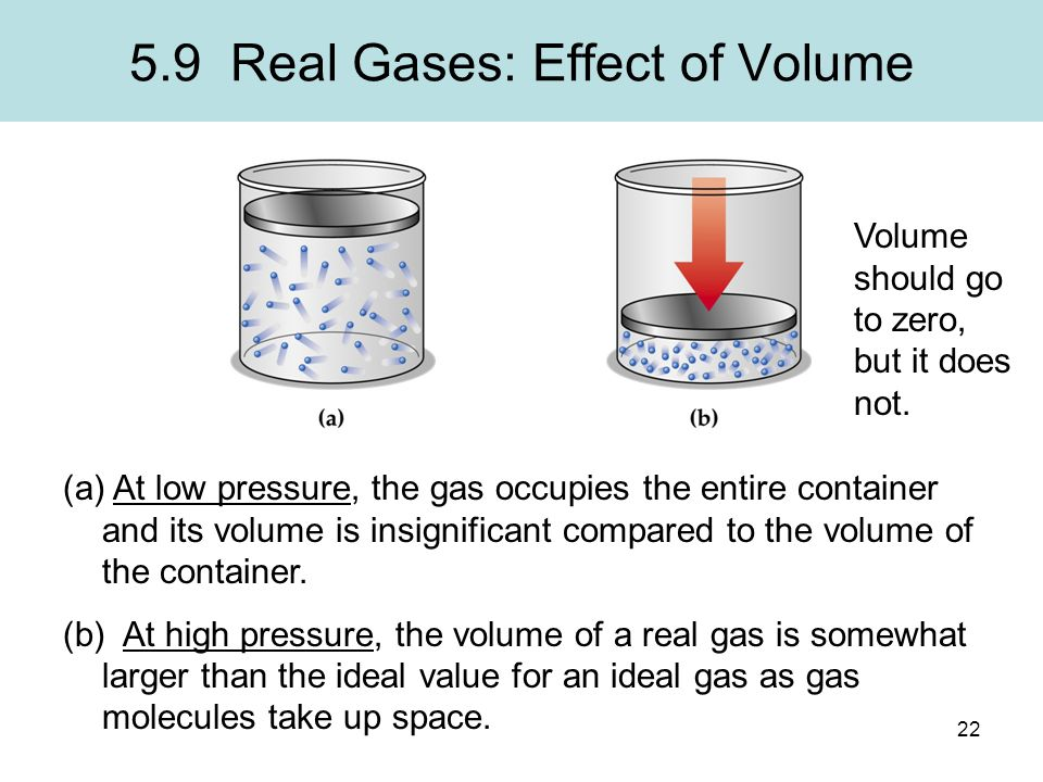 5.9 Real Gases: Effect of Volume