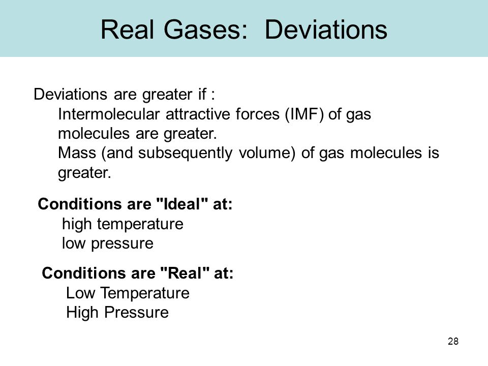 Real Gases: Deviations
