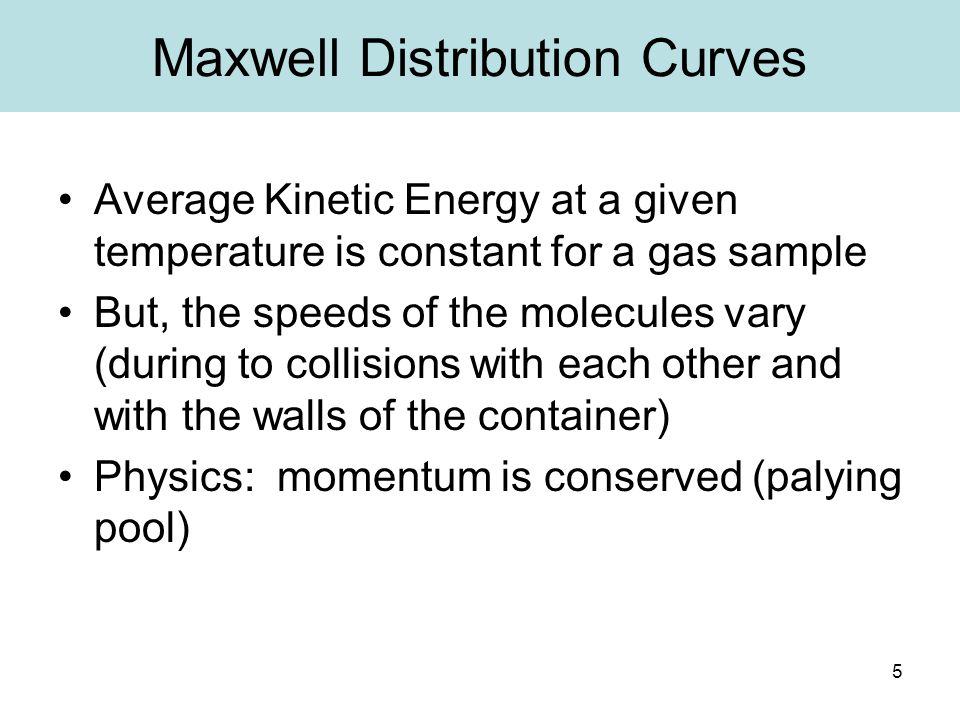 Maxwell Distribution Curves