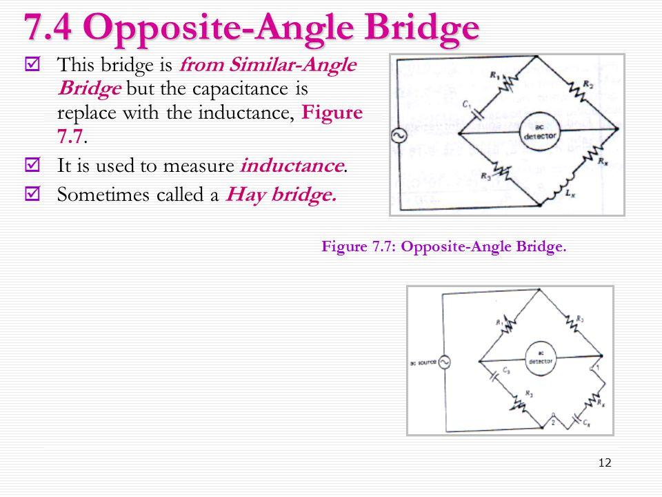 7.4 Opposite-Angle Bridge